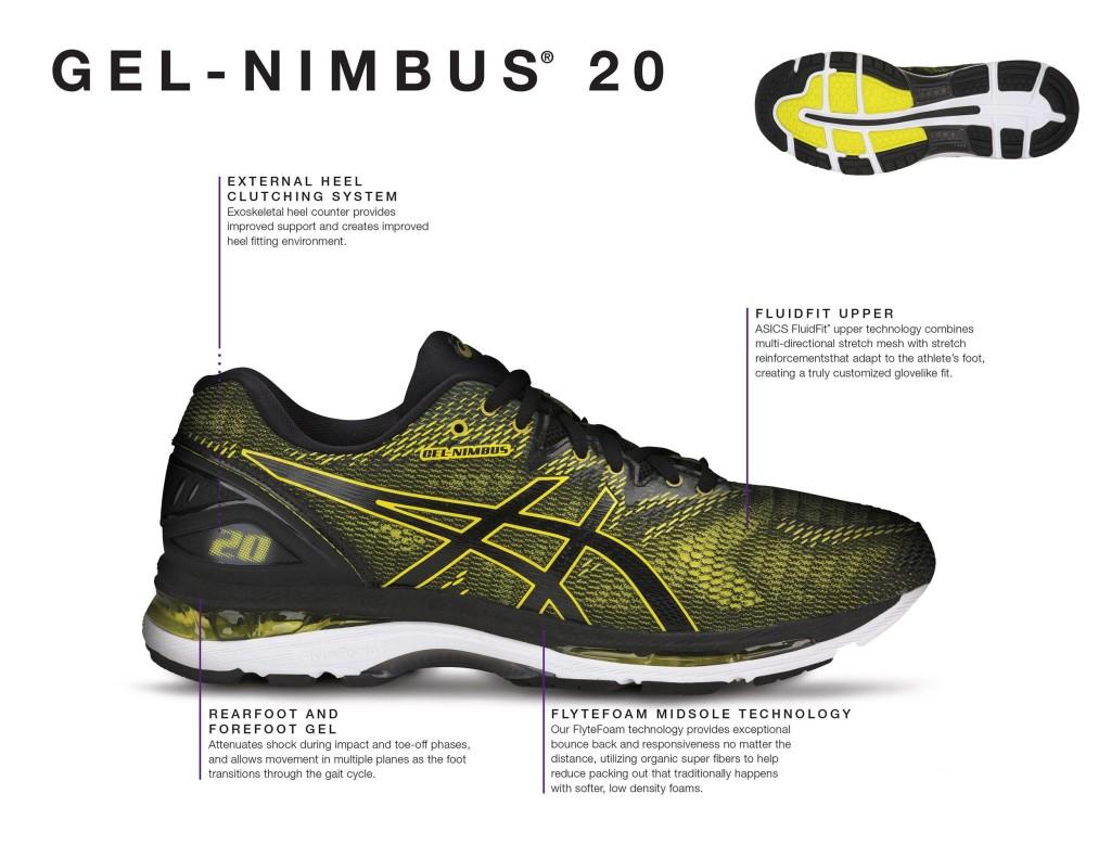 Nimbus20-Tech-Sheet-mini